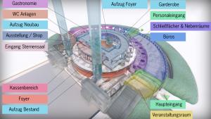 Eine Skizze vom Planetarium nach dem Umbau