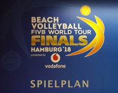 Beach Volleyball World Tour 2018 Spielplan